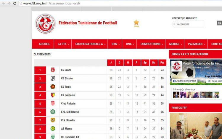 Classement du Championnat de Tunisie