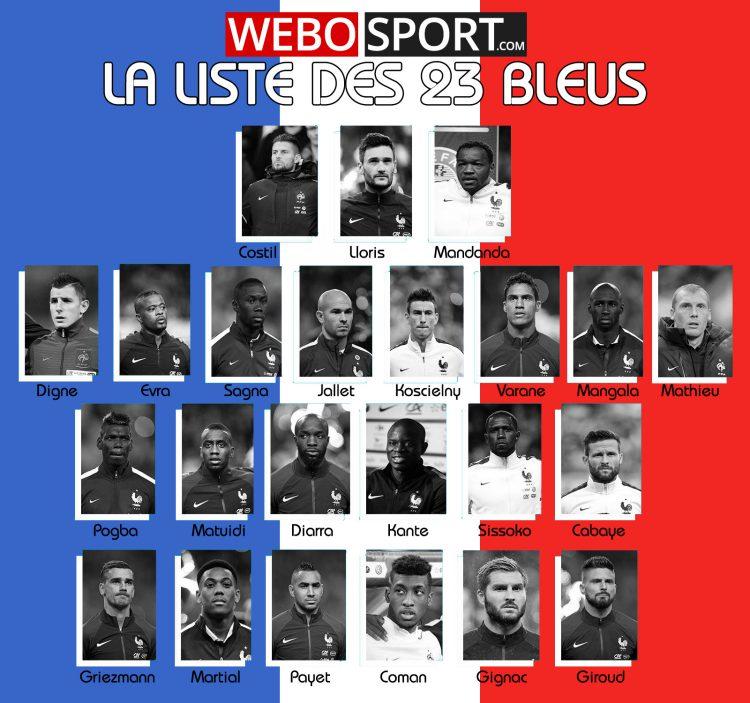 Liste des 23 Bleus pour l'Euro 2016