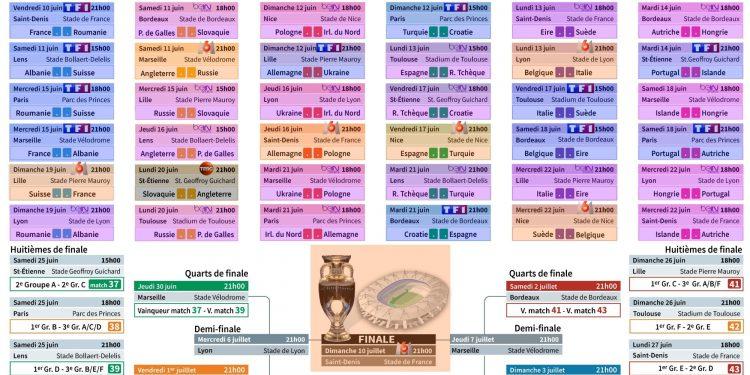Programme Euro 2016 avec retransmission en direct